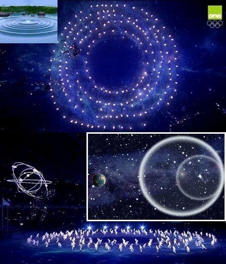 http://hatodiknapon.hupont.hu/felhasznalok_uj/2/4/240913/kepfeltoltes/szocsi_olimpia_nyito_-_hullam.jpg?53065823